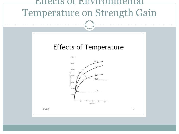 Effects of Environmental Temperature on Strength Gain
