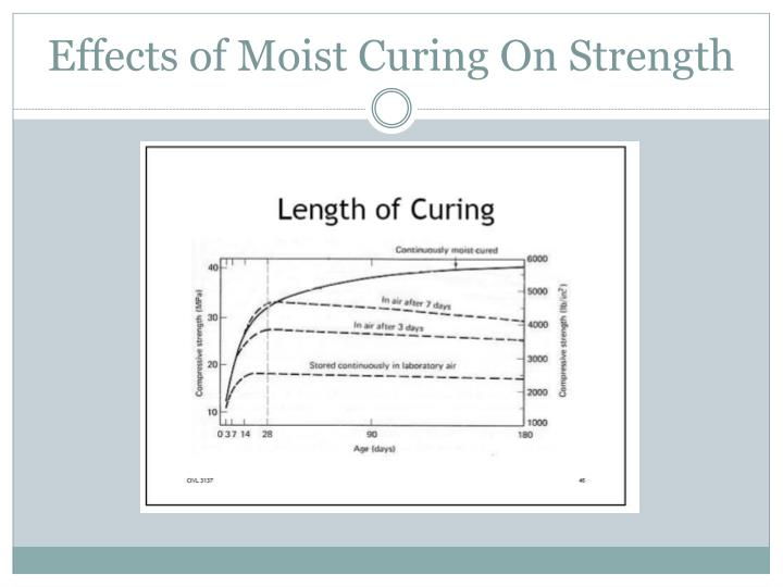 Effects of Moist Curing On Strength