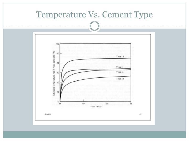 Temperature Vs. Cement Type