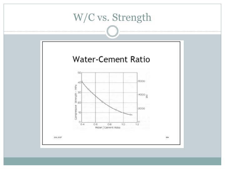 W/C vs. Strength