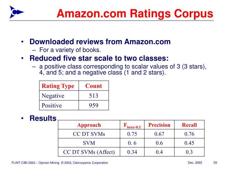 Amazon.com Ratings Corpus