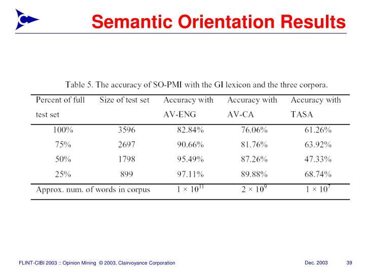 Semantic Orientation Results