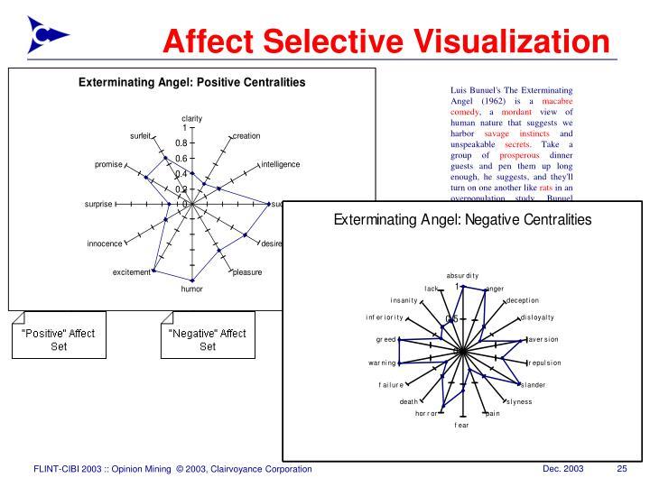 Affect Selective Visualization