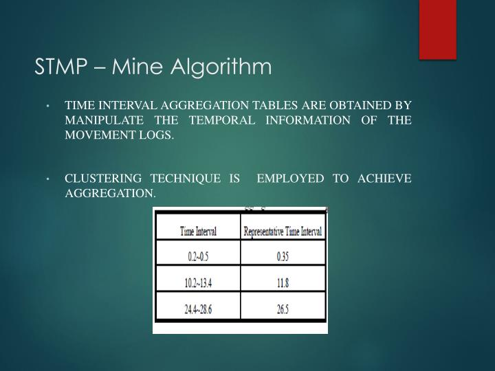 STMP – Mine Algorithm