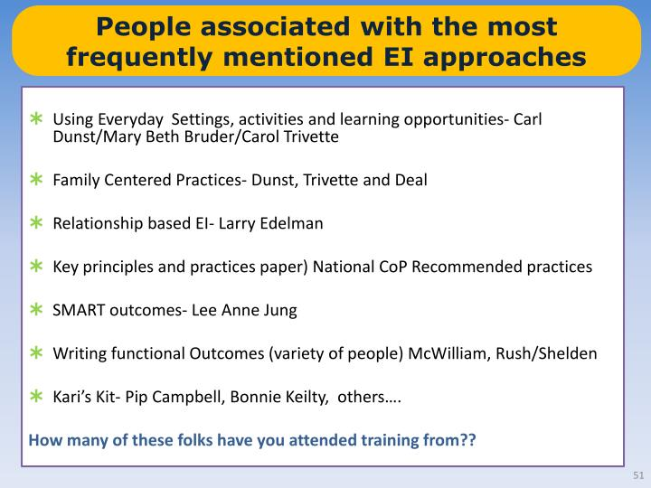People associated with the most frequently mentioned EI approaches