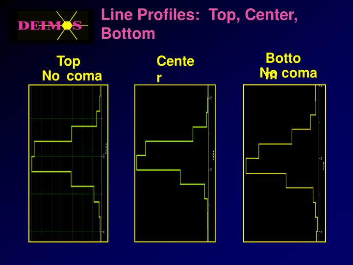 Line Profiles:  Top, Center, Bottom