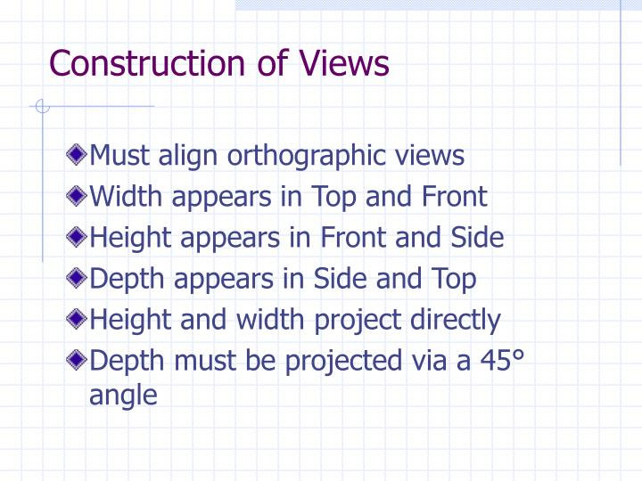 Construction of Views