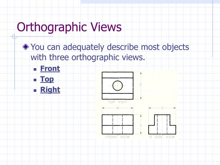 Orthographic Views
