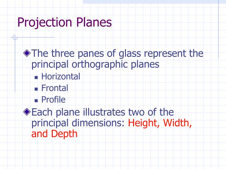 Projection Planes