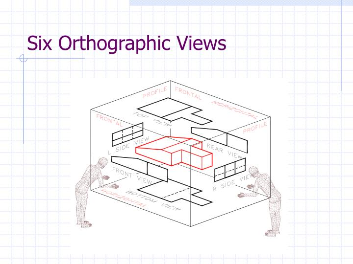 Six Orthographic Views