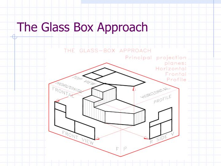 The Glass Box Approach