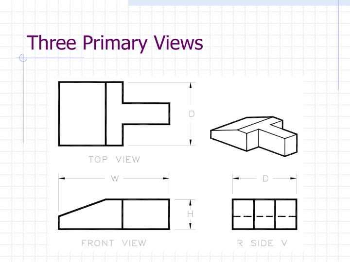 Three Primary Views