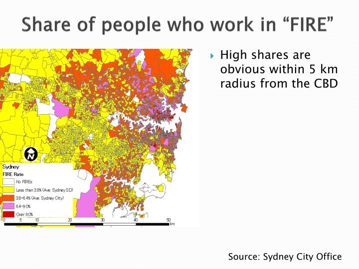 "Share of people who work in ""FIRE"""