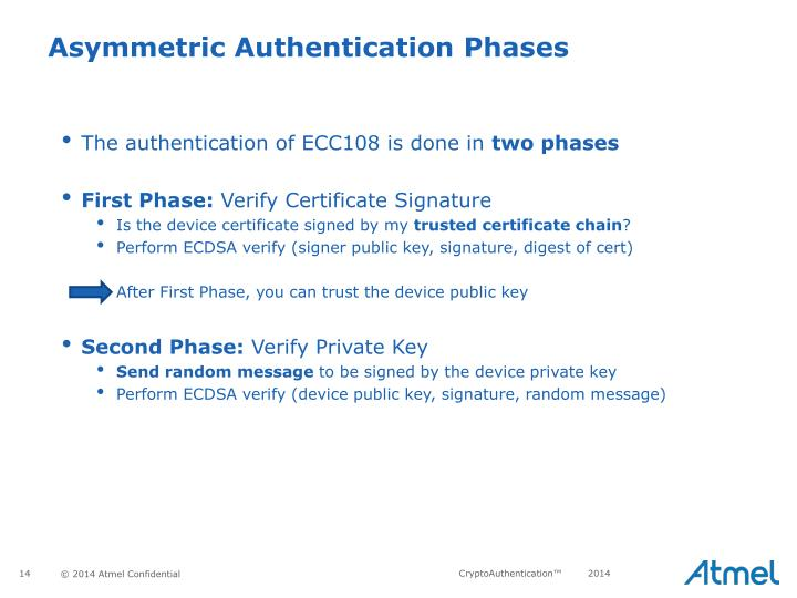 Asymmetric Authentication Phases