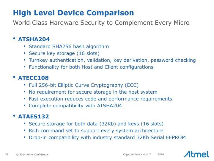 High Level Device Comparison