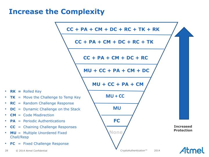 Increase the Complexity
