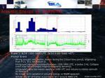 acoustic energy vs rsam tilt1