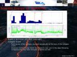 acoustic energy vs rsam tilt2