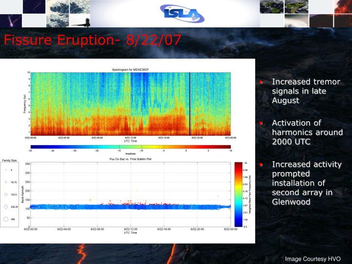 Fissure Eruption- 8/22/07