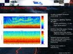 infrasonic tremor for 12 1 2006