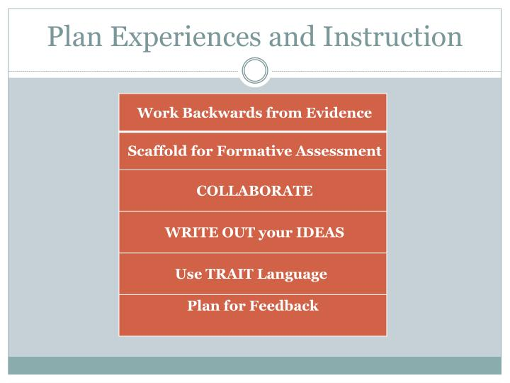 Plan Experiences and Instruction