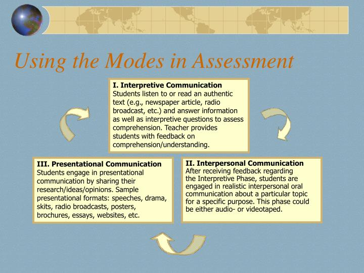 Using the Modes in Assessment