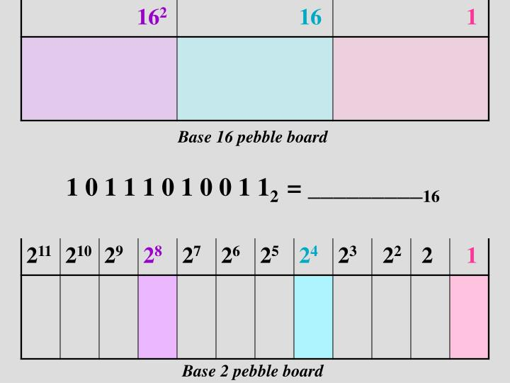 Base 16 pebble board