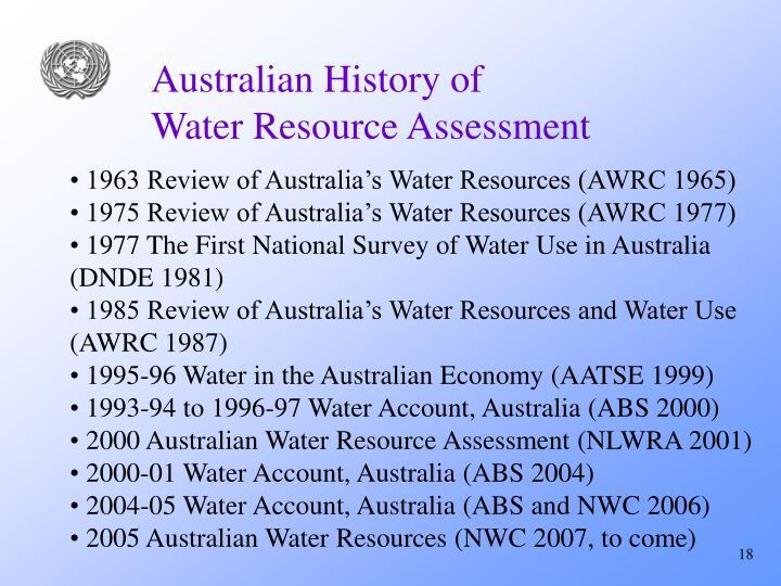 Australian History of