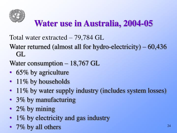 Water use in Australia, 2004-05