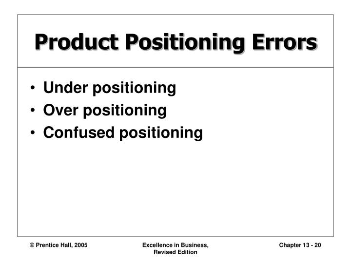Product Positioning Errors