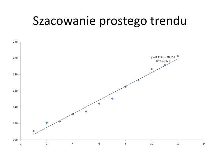 Szacowanie prostego trendu