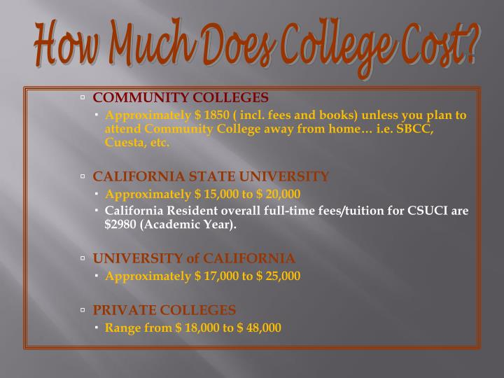 How Much Does College Cost?