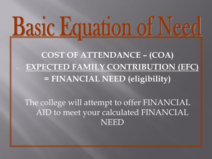 Basic Equation of Need