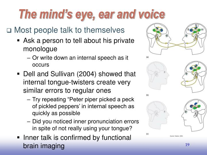 The mind's eye, ear and voice