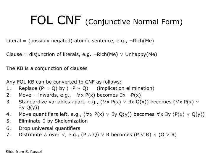 FOL CNF