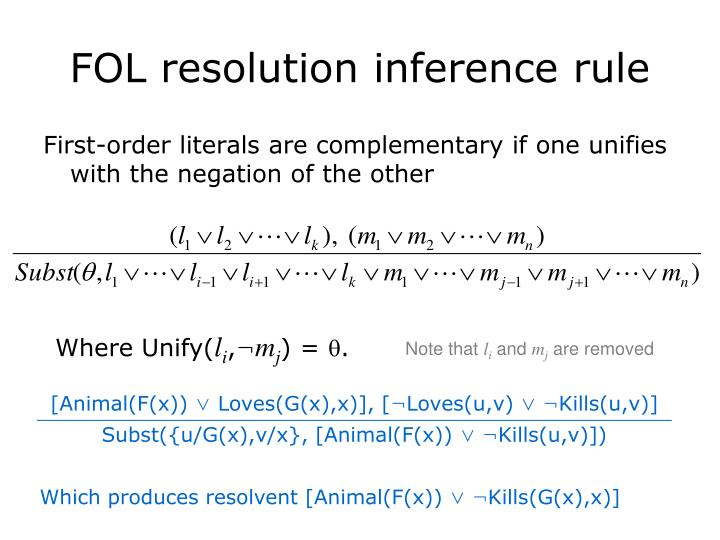 FOL resolution inference rule