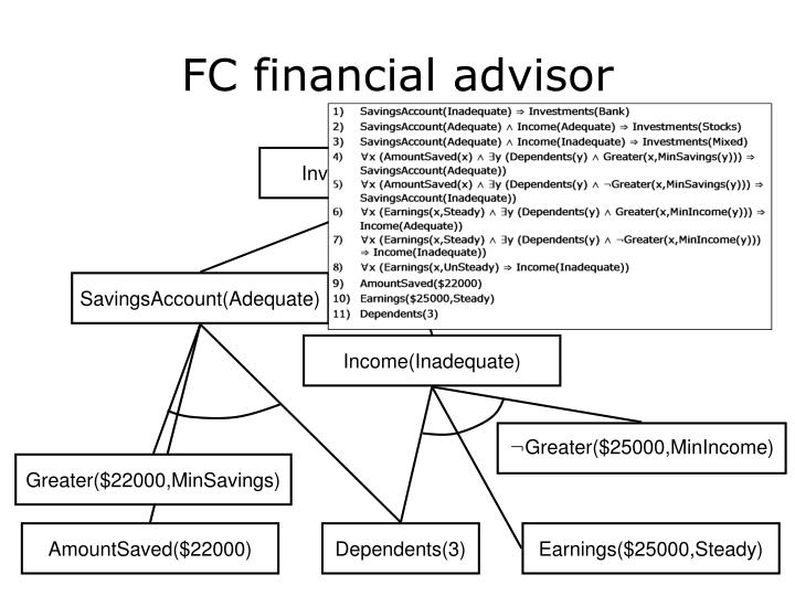 FC financial advisor