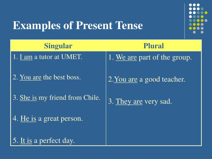 Examples of Present Tense