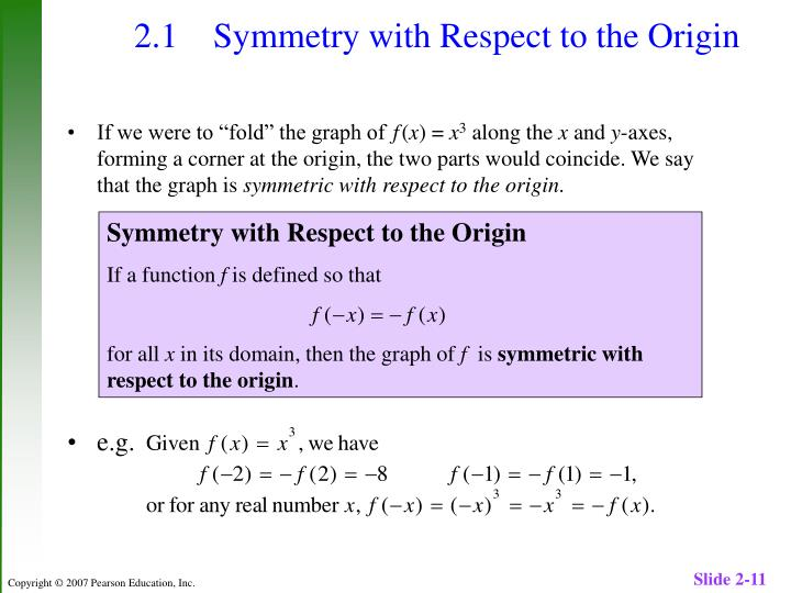 2.1 Symmetry with Respect to the Origin