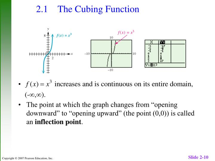 2.1 The Cubing Function