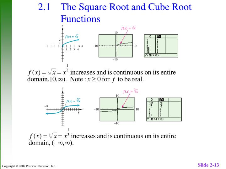 2.1 The Square Root and Cube Root Functions
