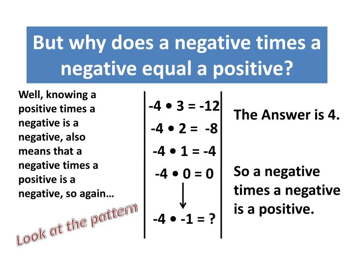 But why does a negative times a negative equal a positive?