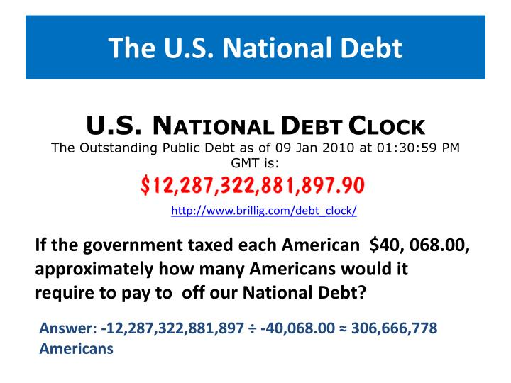 The U.S. National Debt