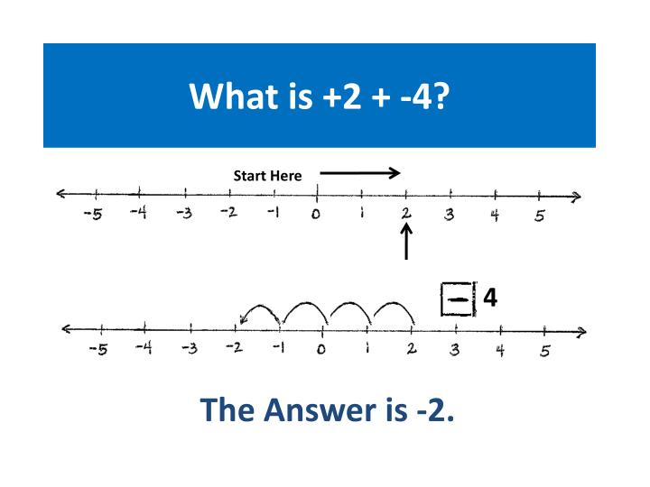 What is +2 + -4?