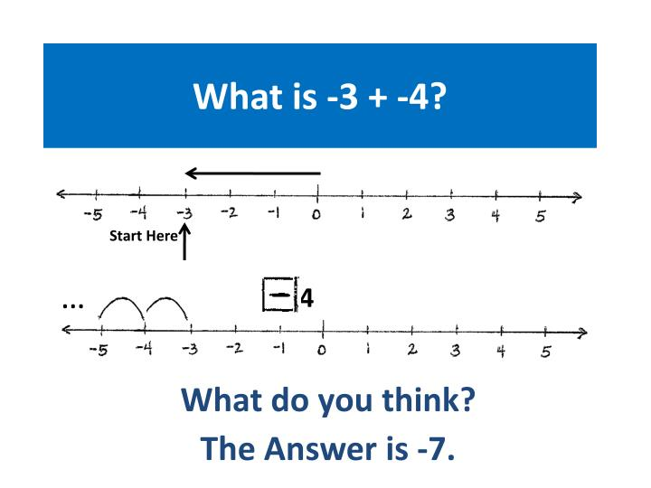 What is -3 + -4?