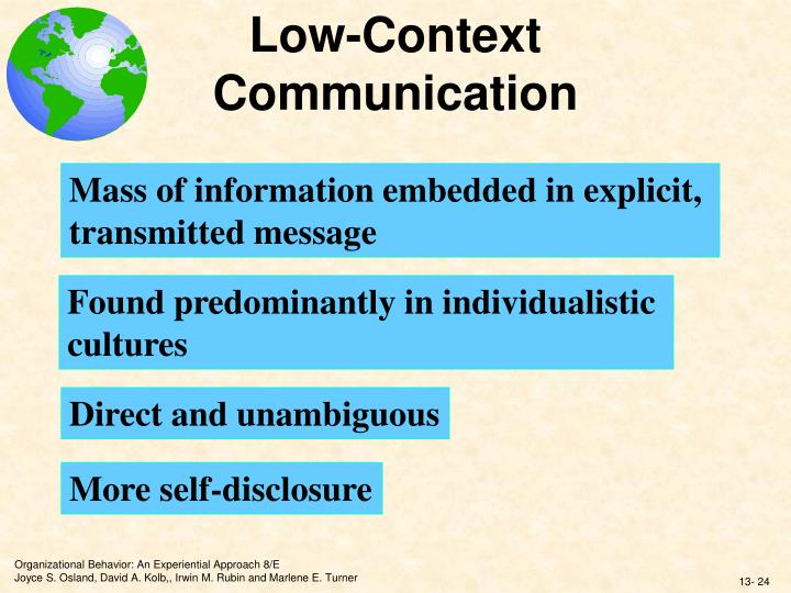 low context communication Today's entrepreneurs, regardless of the size of their operation, have to become aware of international issues one extremely important aspect of this body of knowledge is the concept of.