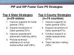 pip and sip foster care ps strategies