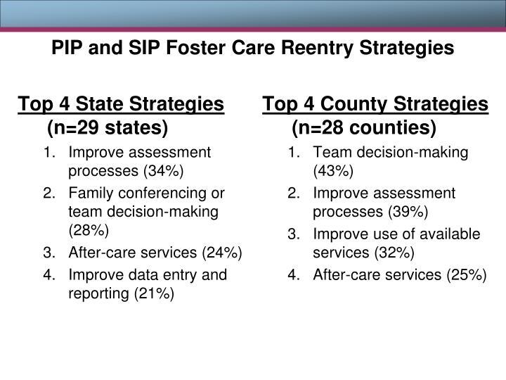 Top 4 State Strategies