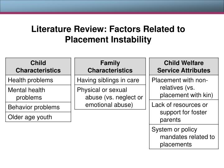 Literature Review: Factors Related to Placement Instability