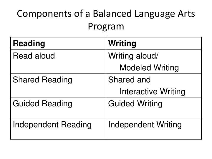 Components of a Balanced Language Arts Program
